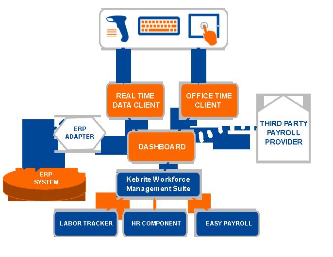 diagrama-control